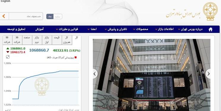 جهش 40 هزار و 322 واحدی شاخص بورس تهران