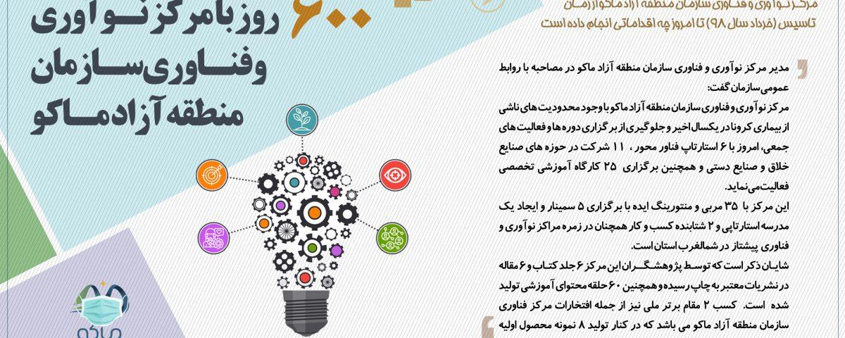 ۶ استارتاپ فناور محور در مرکز نوآوری و فناوری سازمان منطقه آزاد ماکو فعالیت می کنند